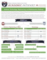 Science, Technology, Engineering, and Mathematics Pathway