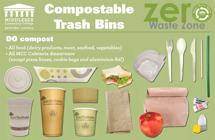 Compostable Trash